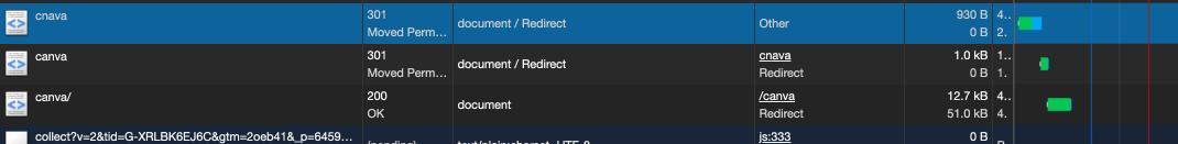 cnava redirected