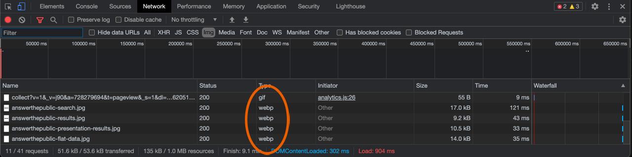 Web Page Performance Score improvement - serve images in web optimized formats