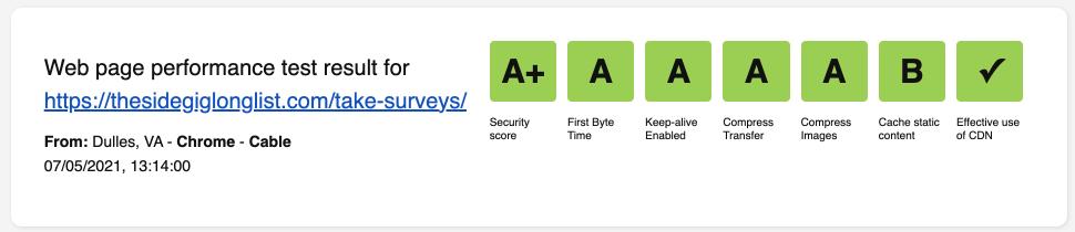 Web Page Performance Score - WebPageTest desktop